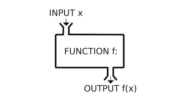 - slide20 thumb - An Introduction to Functional Reactive Programming