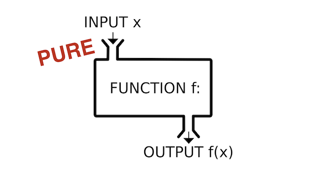 - slide28 thumb - An Introduction to Functional Reactive Programming